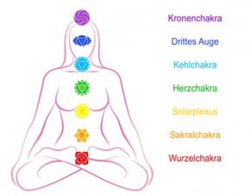 csm_photodune-14960423-chakras-woman-description-german-l-2_Kopie_4_559b619550.jpg